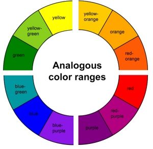 Colorwheel for Menswear…Finding Your Best Colors, analogous colors
